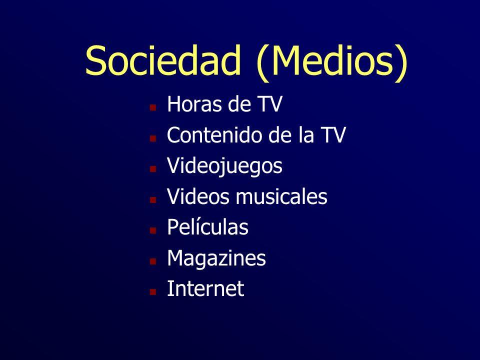 Sociedad (Medios) Horas de TV Contenido de la TV Videojuegos