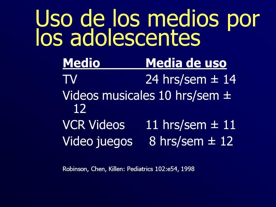 Uso de los medios por los adolescentes