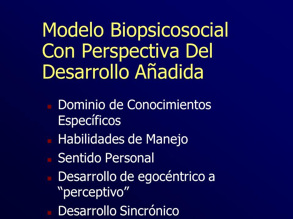 Modelo Biopsicosocial Con Perspectiva Del Desarrollo Añadida