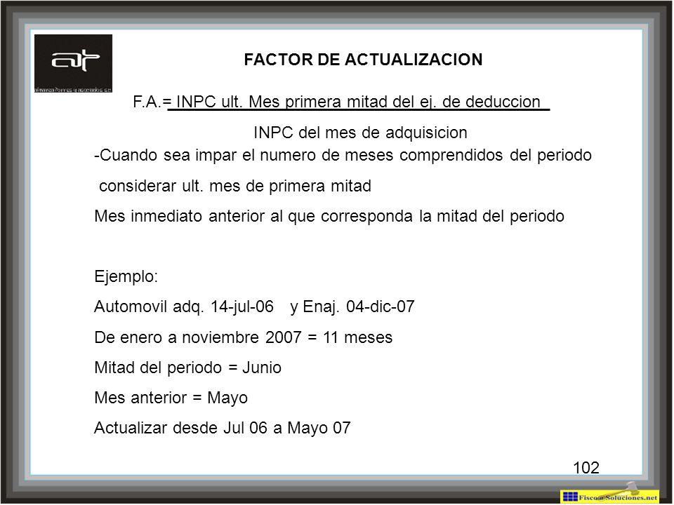 FACTOR DE ACTUALIZACION