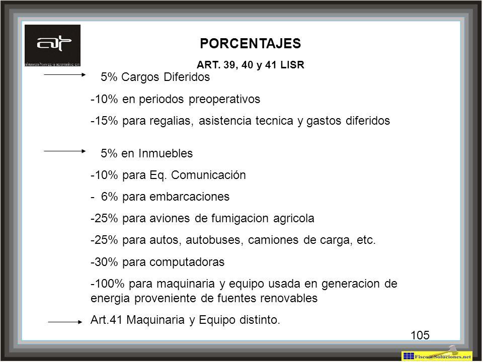 PORCENTAJES 5% Cargos Diferidos -10% en periodos preoperativos