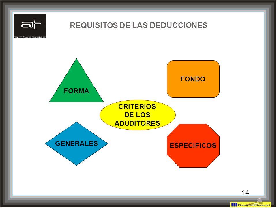 REQUISITOS DE LAS DEDUCCIONES CRITERIOS DE LOS ADUDITORES