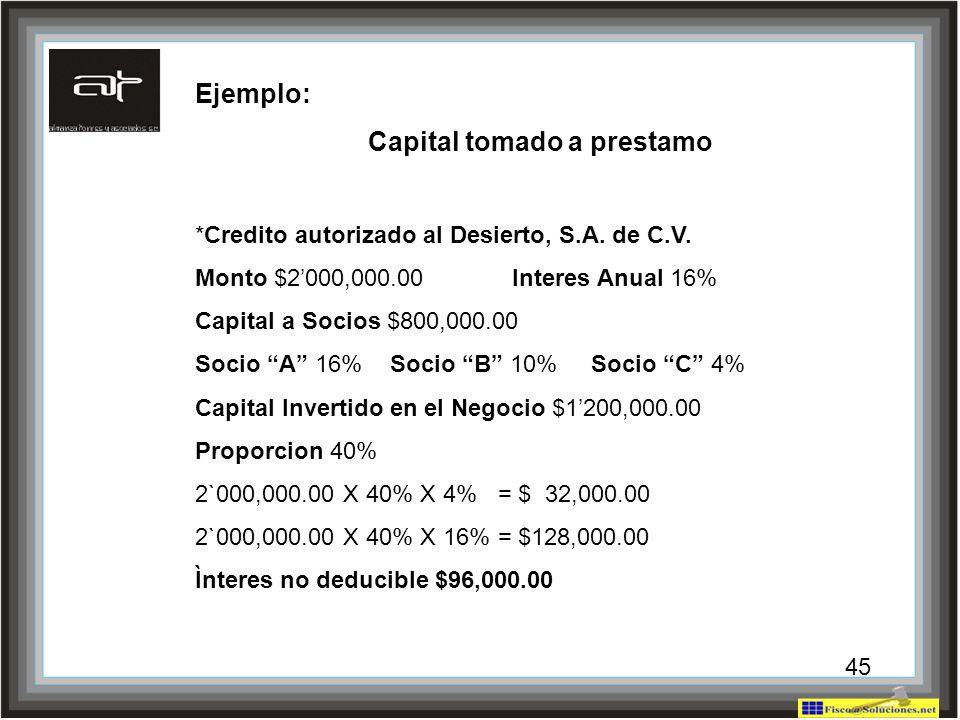 Capital tomado a prestamo