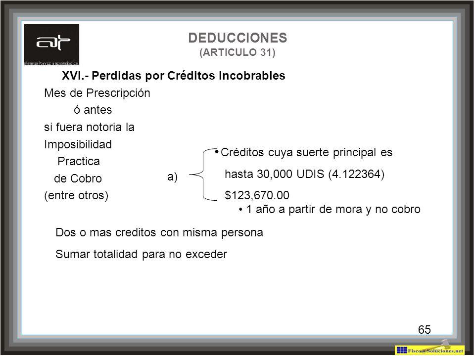 DEDUCCIONES (ARTICULO 31)