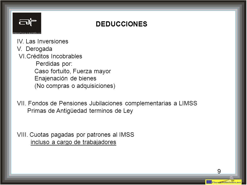 DEDUCCIONES IV. Las Inversiones V. Derogada VI.Créditos Incobrables