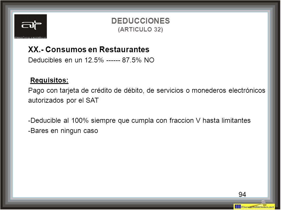 DEDUCCIONES (ARTICULO 32)