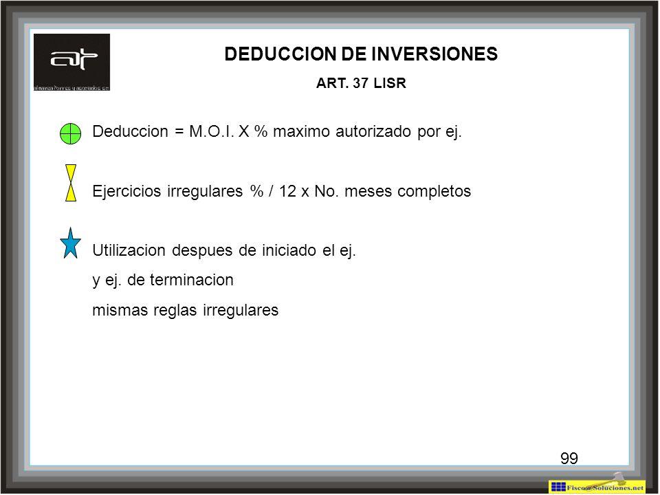 DEDUCCION DE INVERSIONES