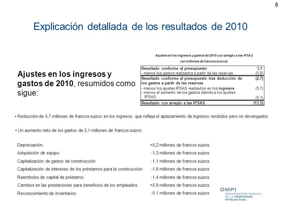 Explicación detallada de los resultados de 2010