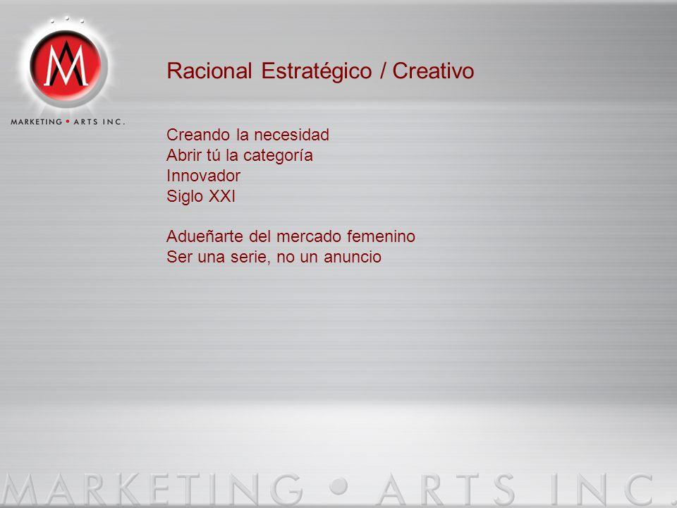 Racional Estratégico / Creativo