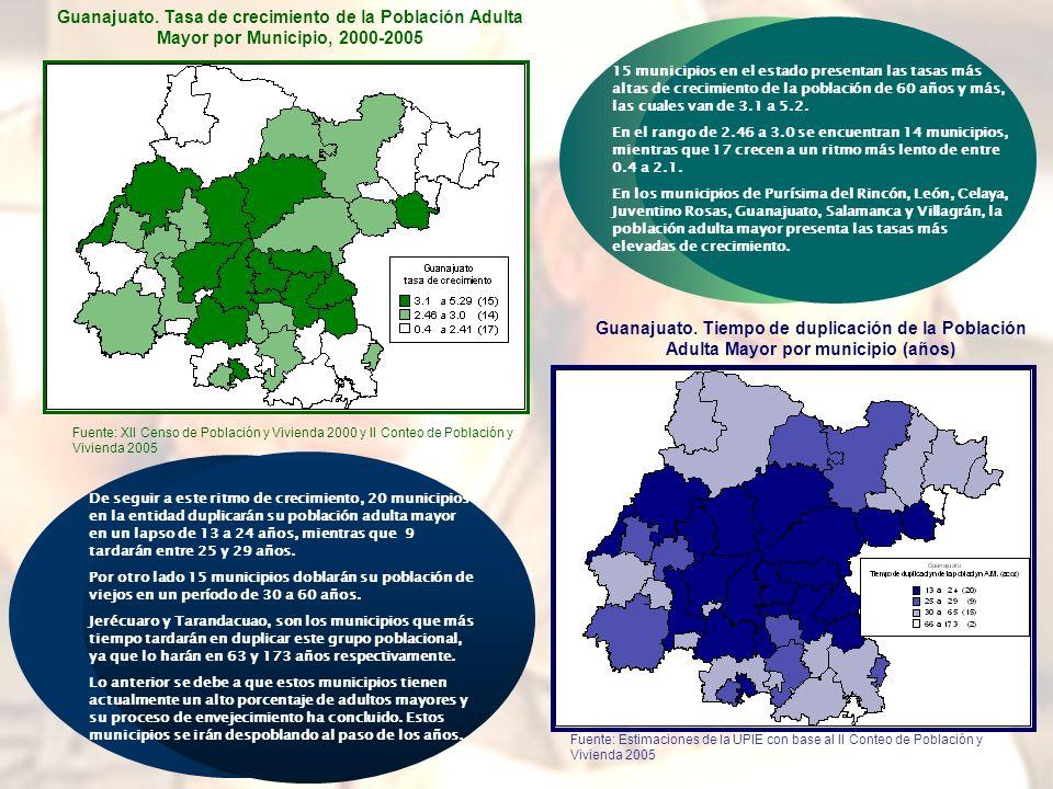 Guanajuato. Tasa de crecimiento de la Población Adulta Mayor por Municipio, 2000-2005