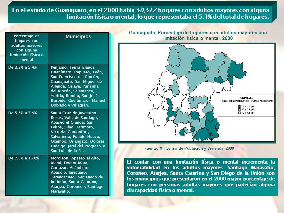 En el estado de Guanajuato, en el 2000 había 50,517 hogares con adultos mayores con alguna limitación física o mental, lo que representaba el 5.1% del total de hogares.