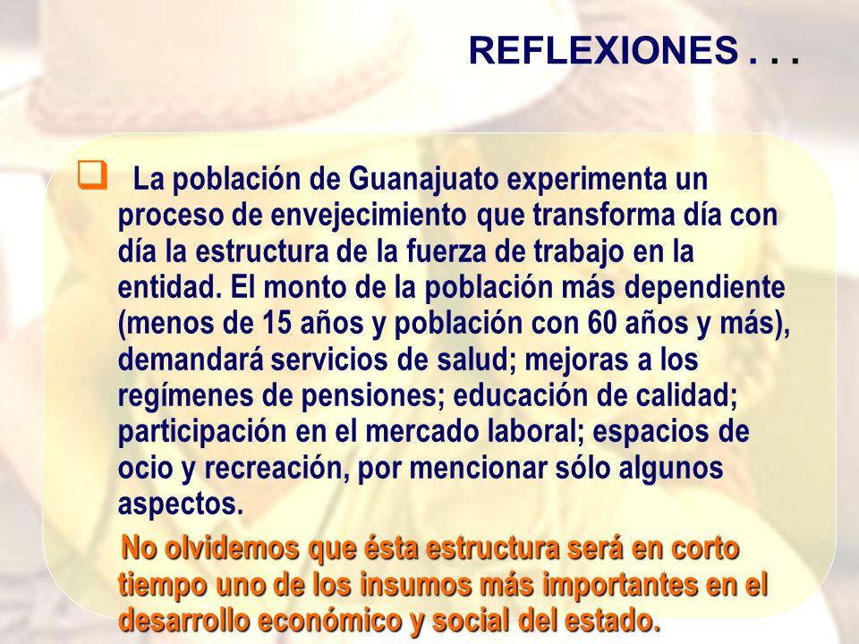 REFLEXIONES . . .