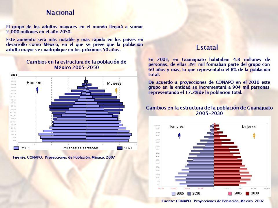 Nacional El grupo de los adultos mayores en el mundo llegará a sumar 2,000 millones en el año 2050.