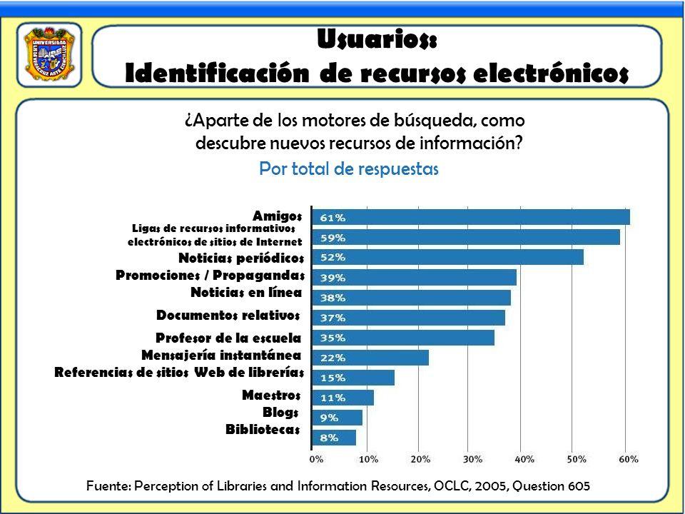 Usuarios: Identificación de recursos electrónicos