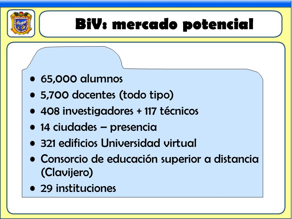 BiV: mercado potencial