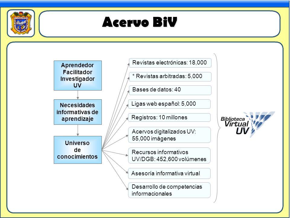 Acervo BiV Revistas electrónicas: 18,000
