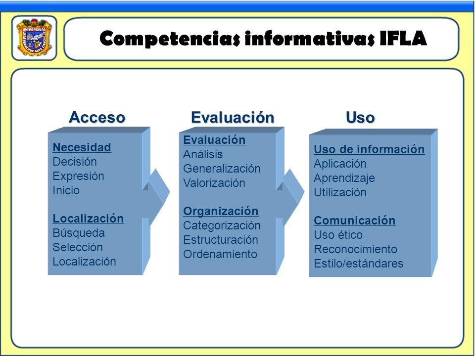 Competencias informativas IFLA