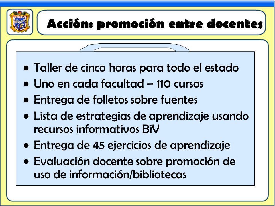 Acción: promoción entre docentes