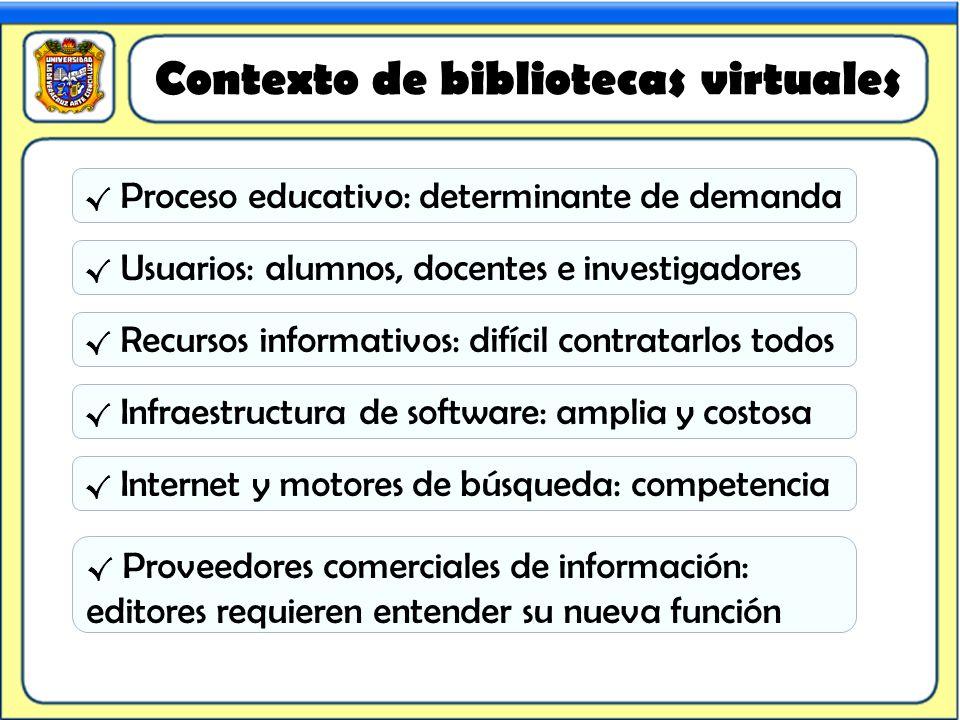 Contexto de bibliotecas virtuales