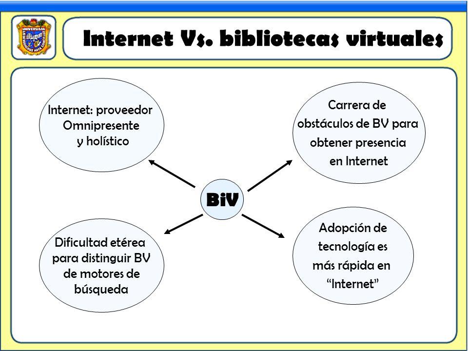 Internet Vs. bibliotecas virtuales
