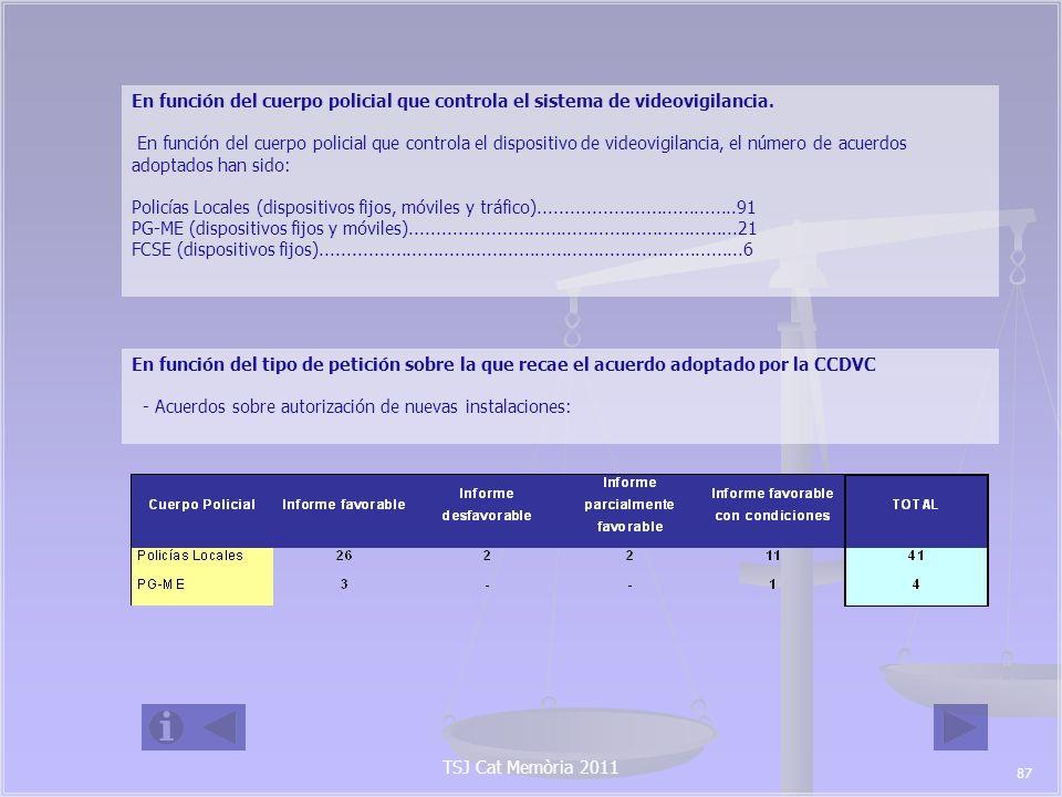 - Acuerdos sobre autorización de nuevas instalaciones: