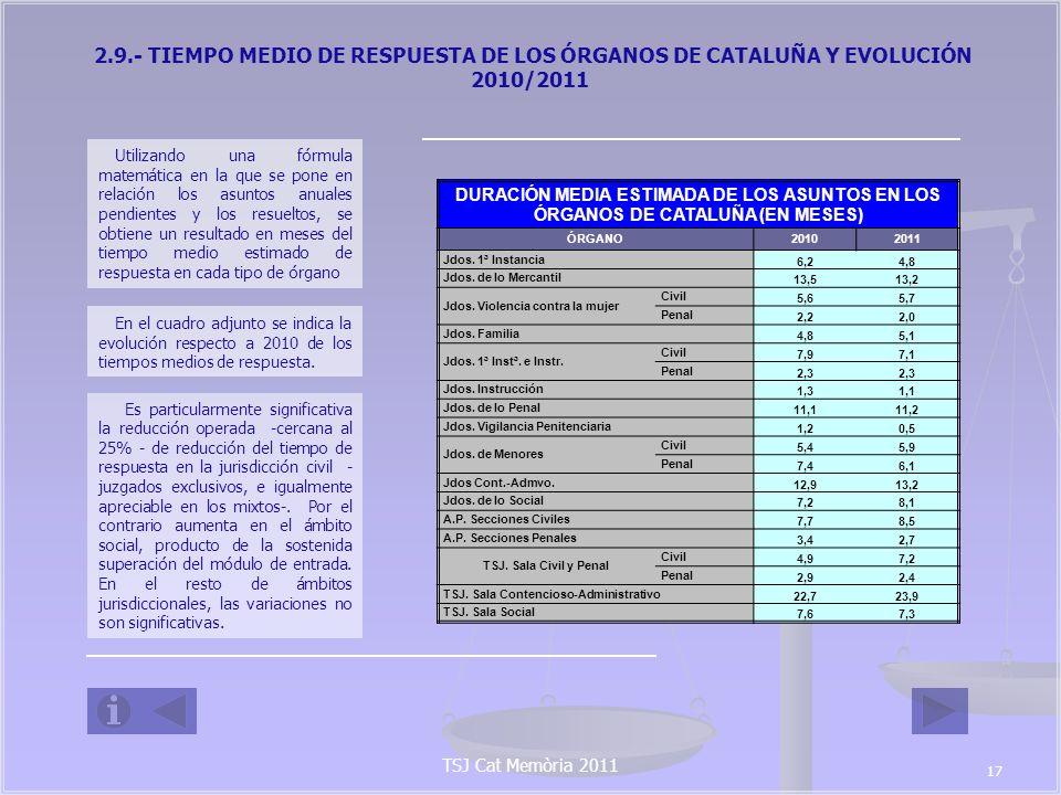 2.9.- TIEMPO MEDIO DE RESPUESTA DE LOS ÓRGANOS DE CATALUÑA Y EVOLUCIÓN 2010/2011