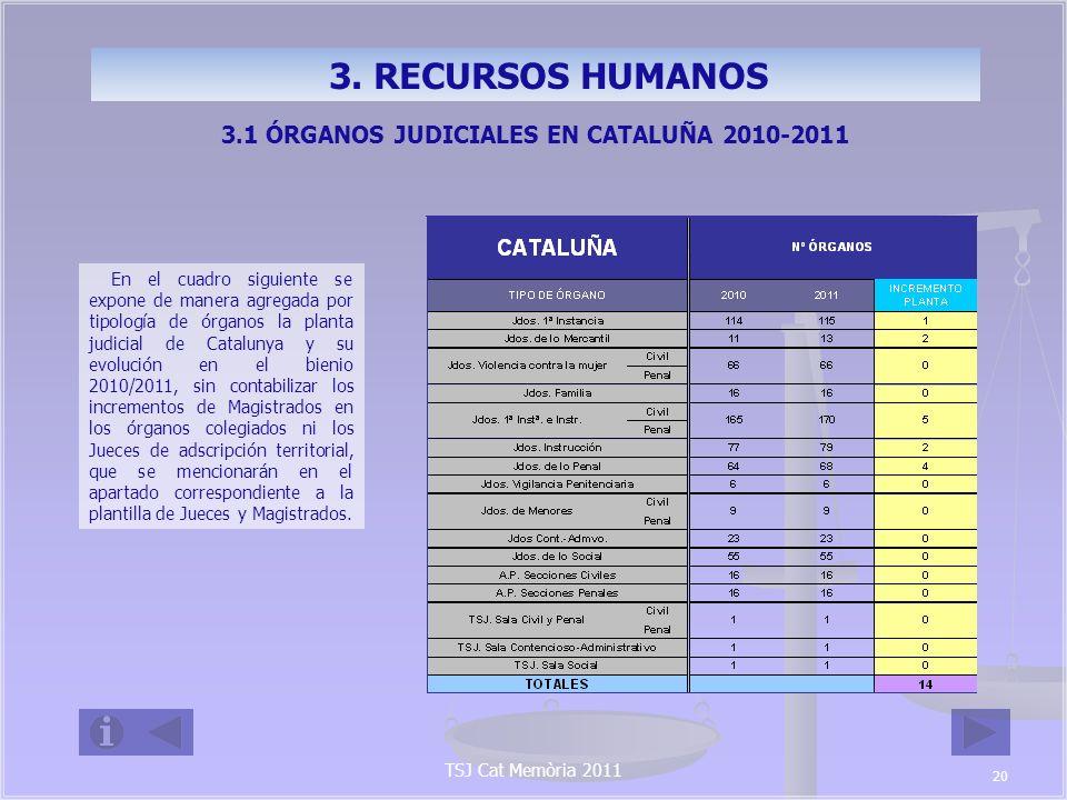 3.1 ÓRGANOS JUDICIALES EN CATALUÑA 2010-2011