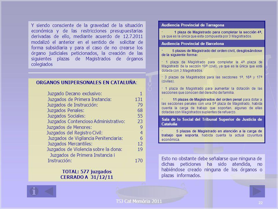 TOTAL: 577 juzgados CERRADO A 31/12/11