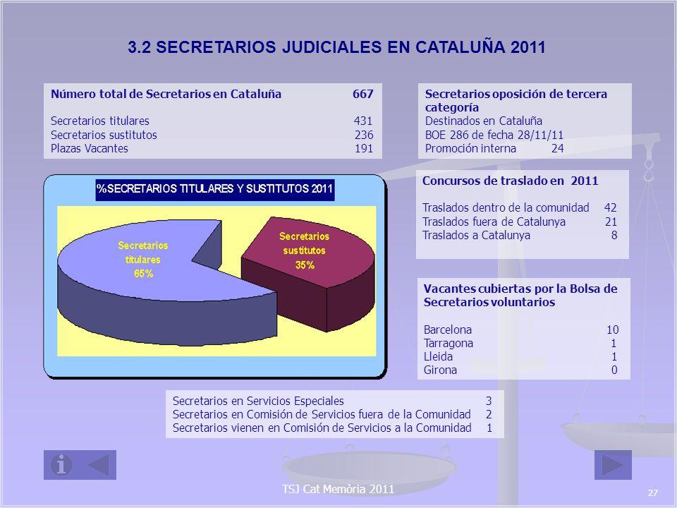 3.2 SECRETARIOS JUDICIALES EN CATALUÑA 2011
