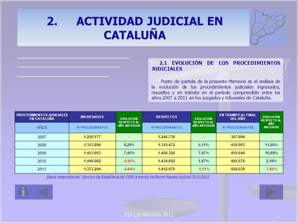 2. ACTIVIDAD JUDICIAL EN CATALUÑA