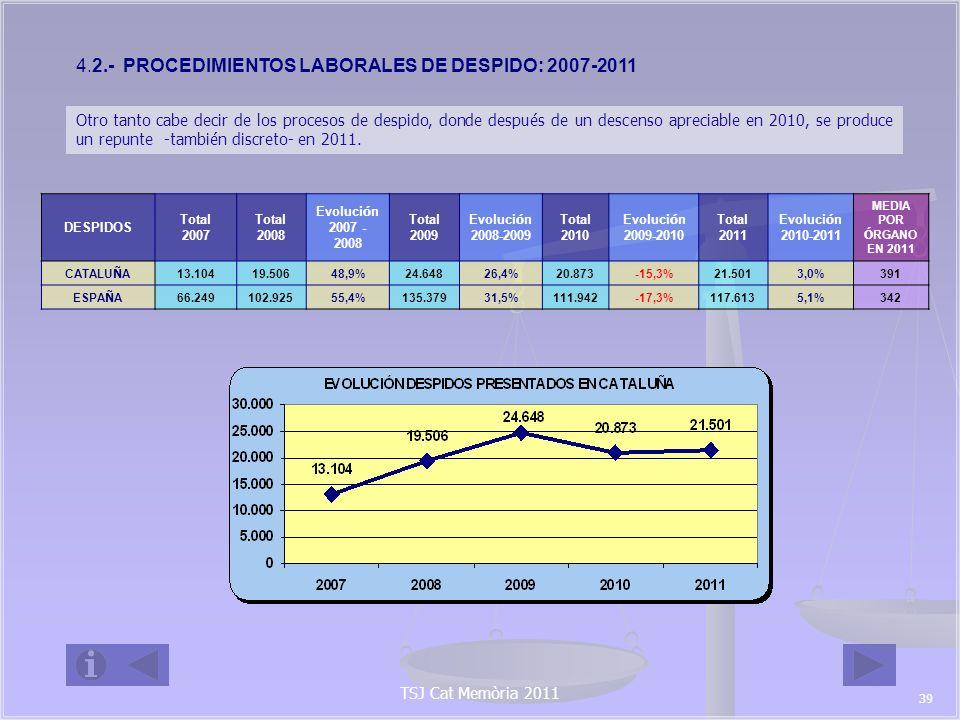 4.2.- PROCEDIMIENTOS LABORALES DE DESPIDO: 2007-2011