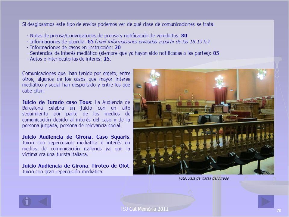 Foto: Sala de Vistas del Jurado