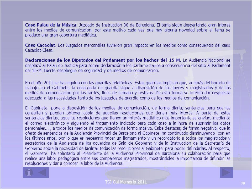 Caso Palau de la Música. Juzgado de Instrucción 30 de Barcelona