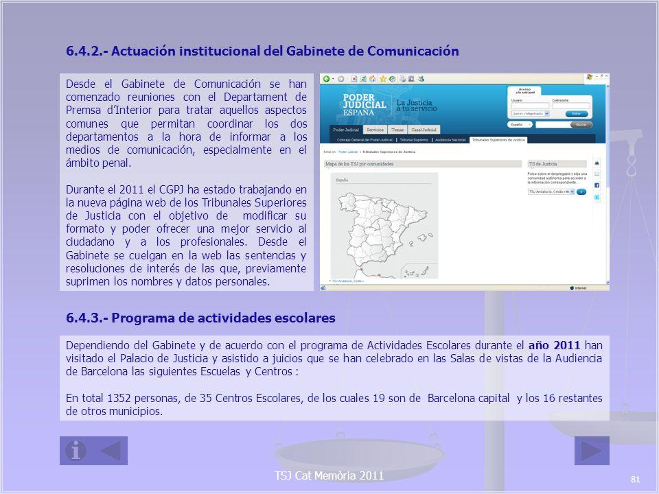 6.4.2.- Actuación institucional del Gabinete de Comunicación