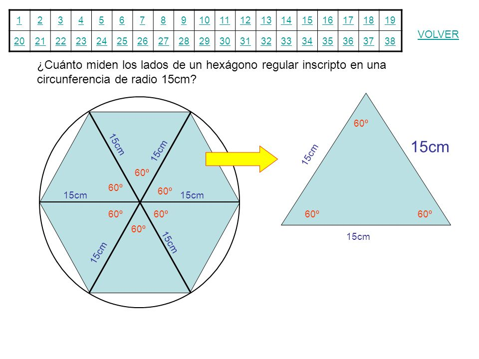 ¿Cuánto miden los lados de un hexágono regular inscripto en una circunferencia de radio 15cm