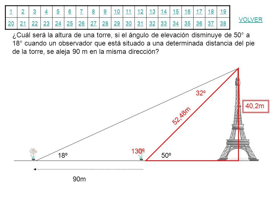 ¿Cuál será la altura de una torre, si el ángulo de elevación disminuye de 50° a 18° cuando un observador que está situado a una determinada distancia del pie de la torre, se aleja 90 m en la misma dirección