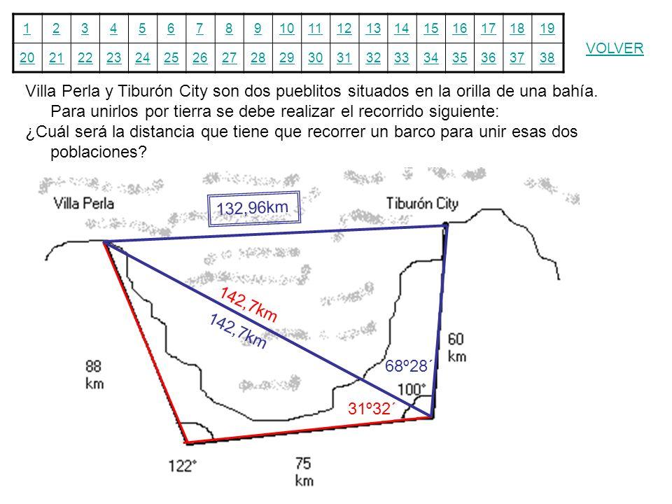 Villa Perla y Tiburón City son dos pueblitos situados en la orilla de una bahía. Para unirlos por tierra se debe realizar el recorrido siguiente: