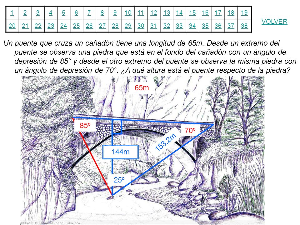 Un puente que cruza un cañadón tiene una longitud de 65m