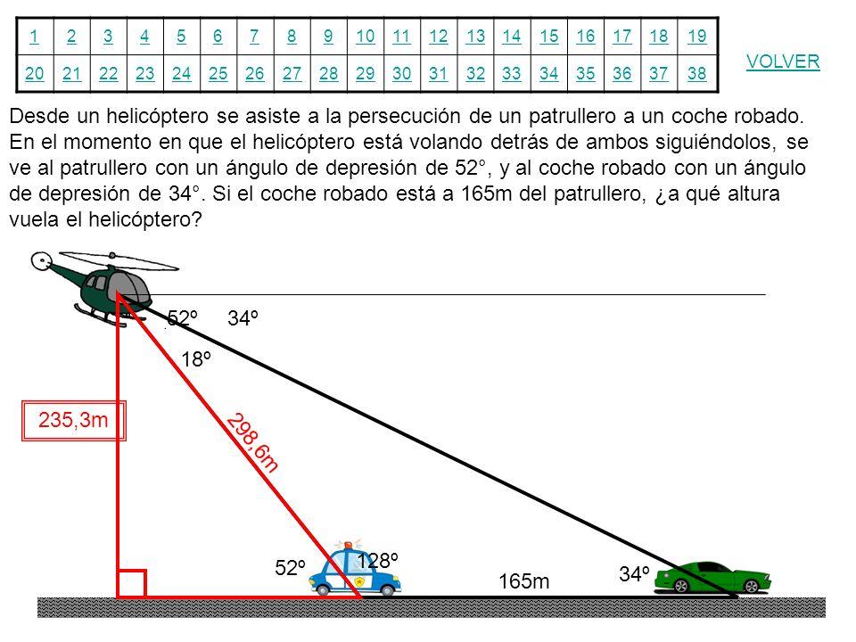 Desde un helicóptero se asiste a la persecución de un patrullero a un coche robado. En el momento en que el helicóptero está volando detrás de ambos siguiéndolos, se ve al patrullero con un ángulo de depresión de 52°, y al coche robado con un ángulo de depresión de 34°. Si el coche robado está a 165m del patrullero, ¿a qué altura vuela el helicóptero