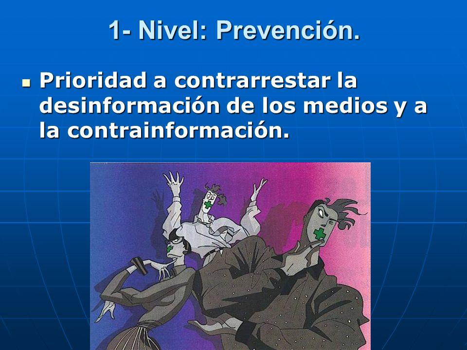 1- Nivel: Prevención.