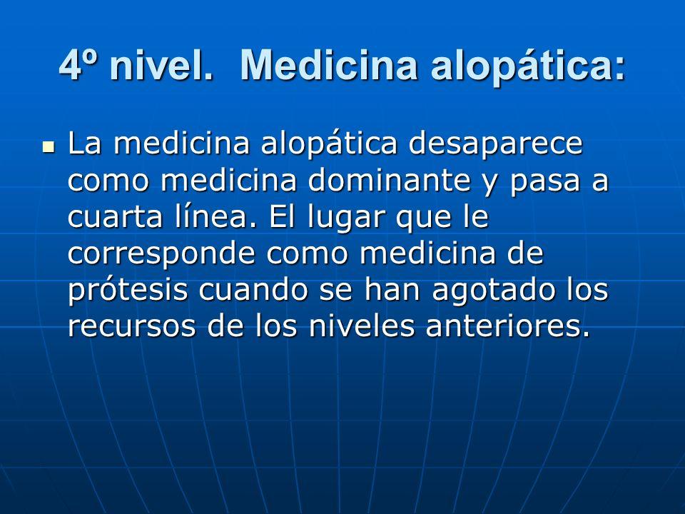 4º nivel. Medicina alopática: