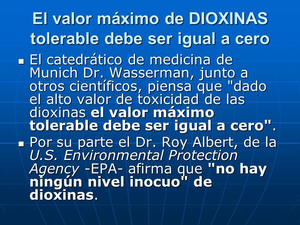 El valor máximo de DIOXINAS tolerable debe ser igual a cero