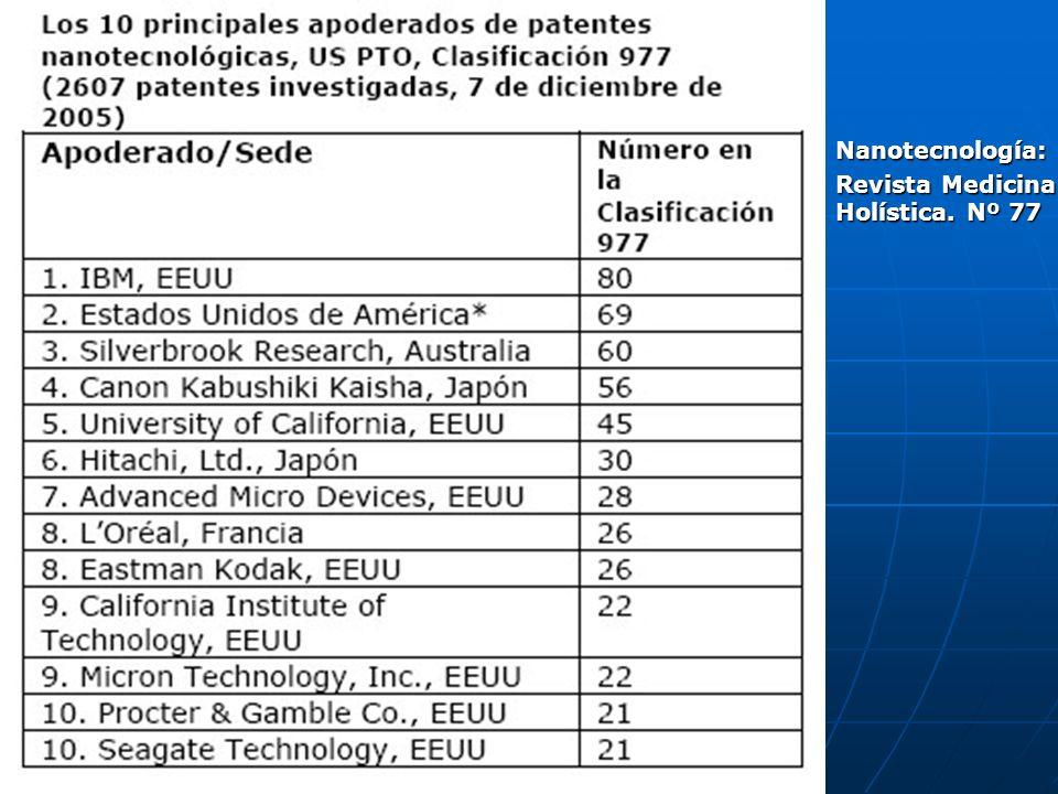 Nanotecnología: Revista Medicina Holística. Nº 77
