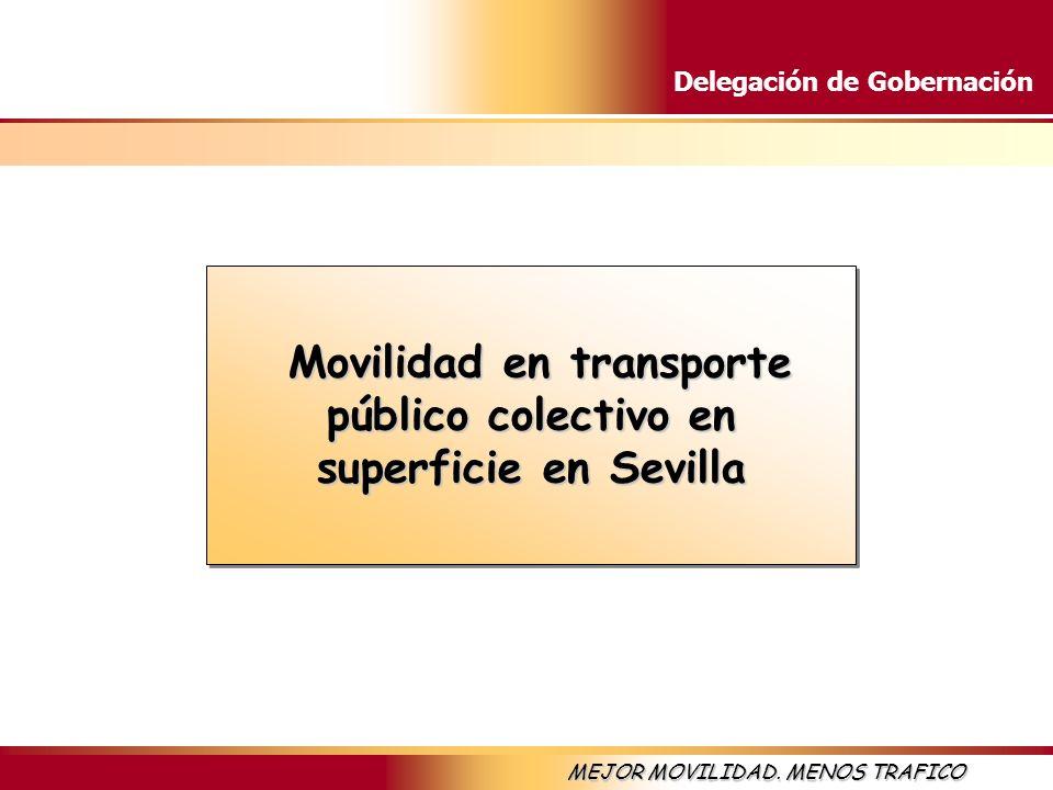 Movilidad en transporte público colectivo en superficie en Sevilla