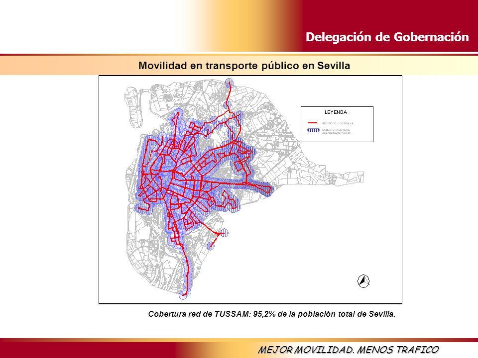 Movilidad en transporte público en Sevilla