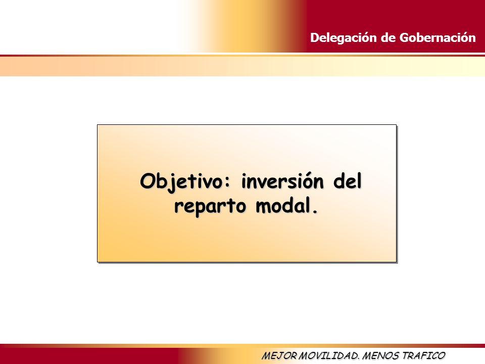 Objetivo: inversión del reparto modal.