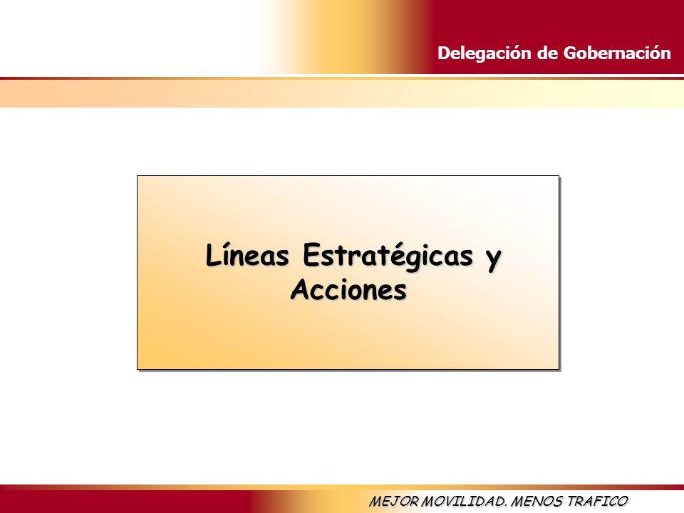 Líneas Estratégicas y Acciones