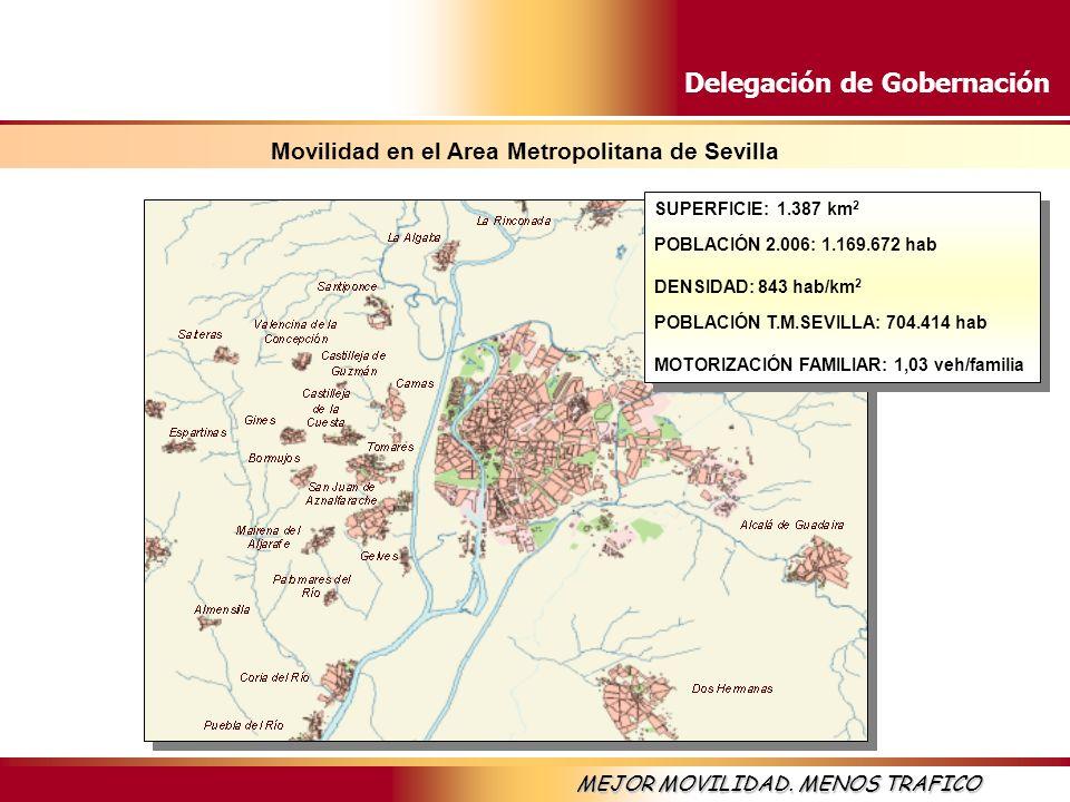 Movilidad en el Area Metropolitana de Sevilla