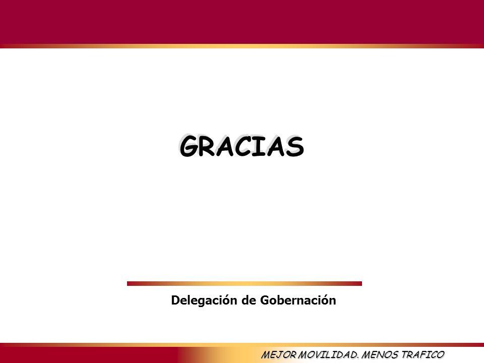 GRACIAS Delegación de Gobernación
