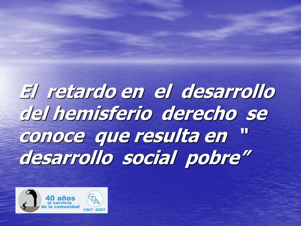 El retardo en el desarrollo del hemisferio derecho se conoce que resulta en desarrollo social pobre